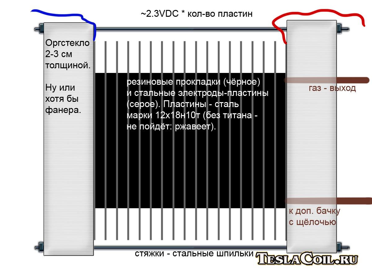 Схема газовая горелка кислород водорода фото 101