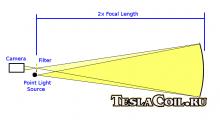 SchlierenDiagram